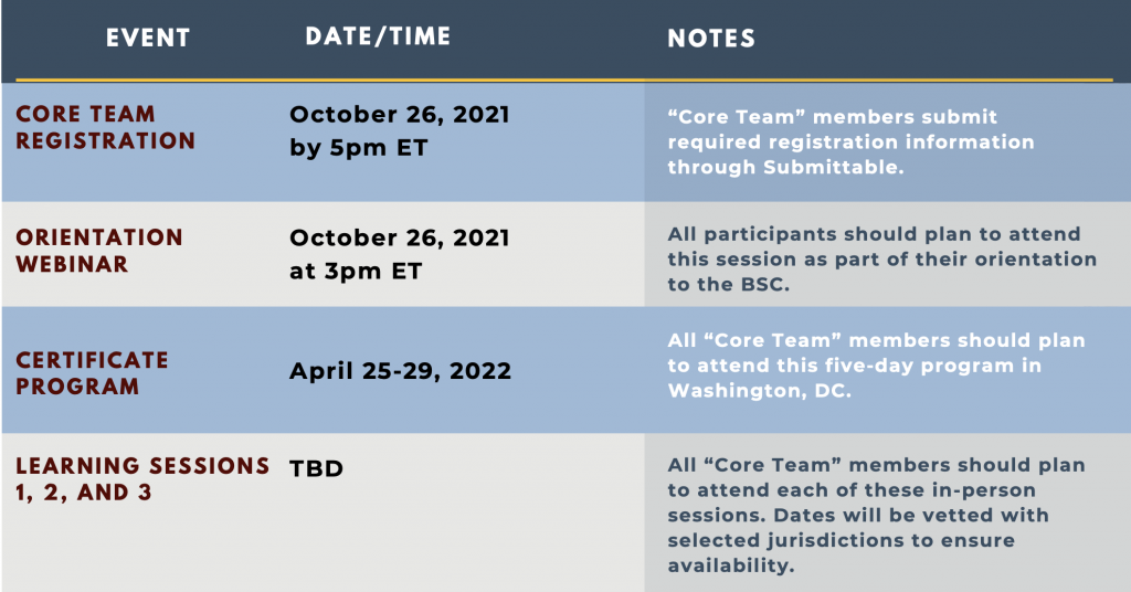 Dates for Selected Teams